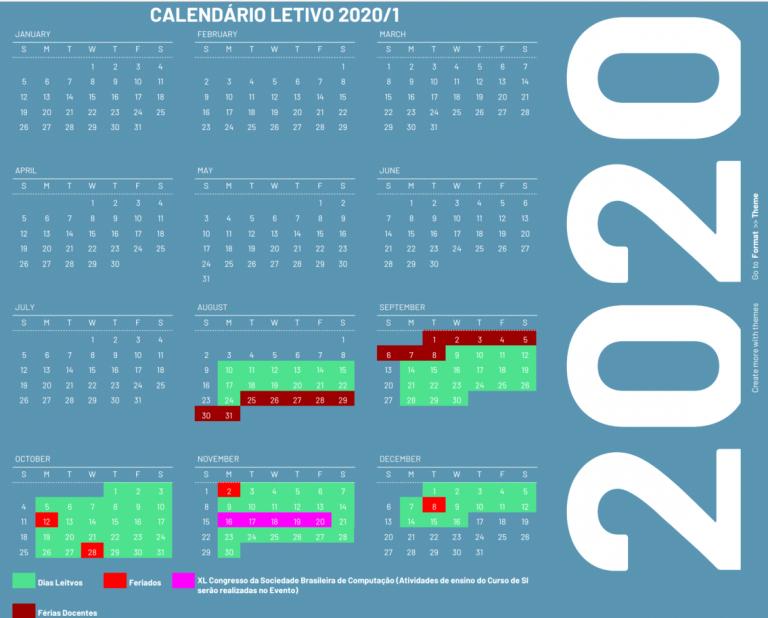 Informações sobre o Curso de Sistemas de Informação para o período letivo 2020/1
